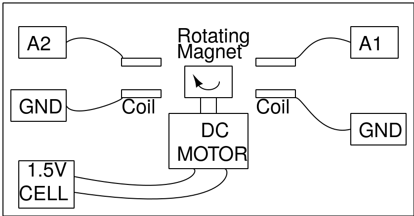 ExpEYES17/UserManual/es/html/ac-generator.png