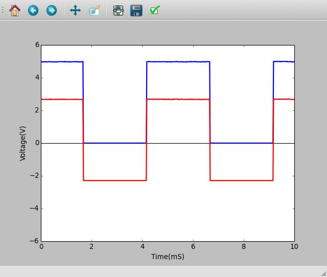 ExpEYES17/UserManual/es/html/acdc-sep-screen.png