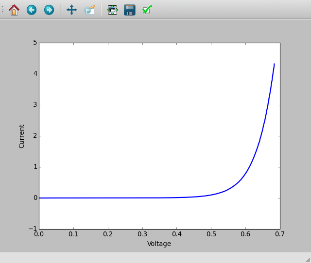 ExpEYES17/UserManual/es/html/diode-iv-screen.png