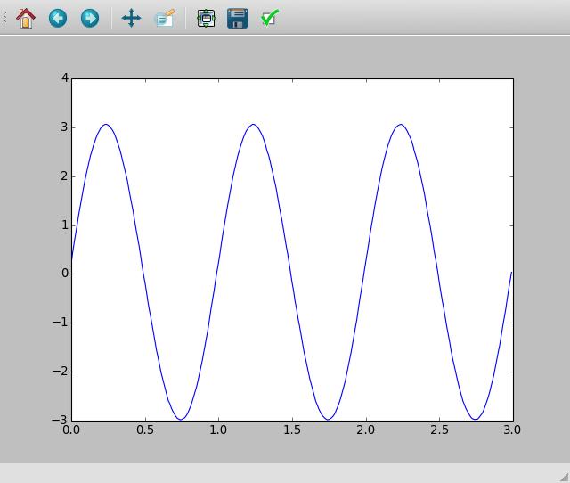 ExpEYES17/UserManual/es/html/pics/sine.png