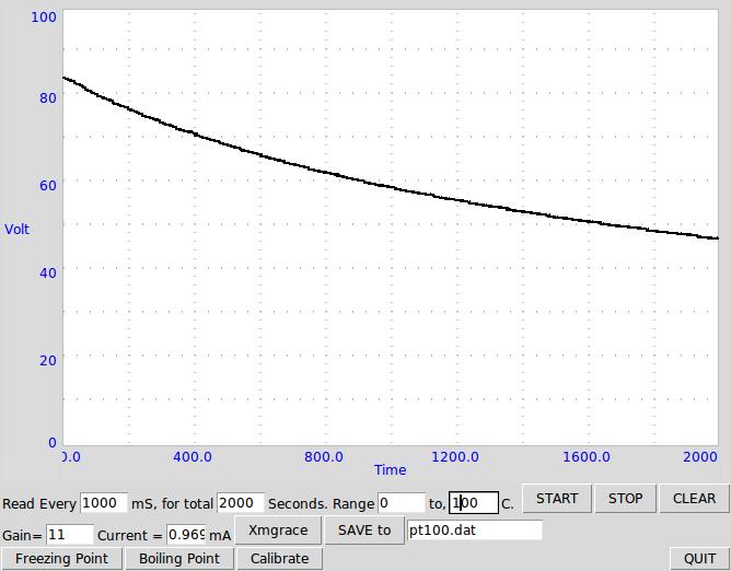 ExpEYES17/UserManual/es/html/pt100-screen.png