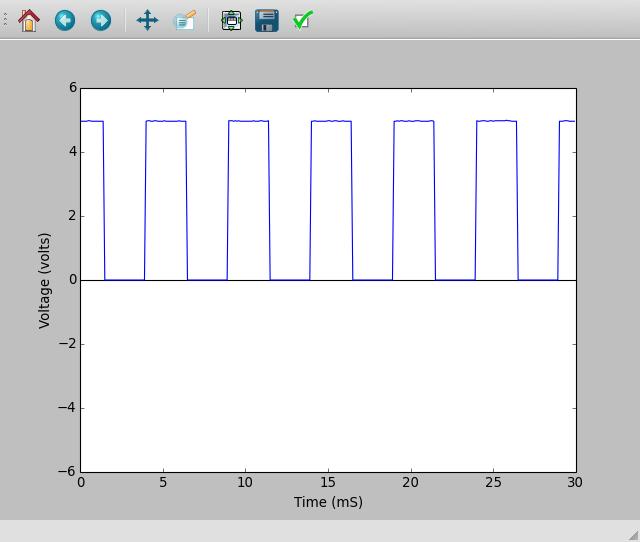 ExpEYES17/UserManual/es/html/sqr-wave.png