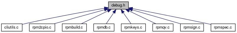 doc/librpm/html/debug_8h__dep__incl.png