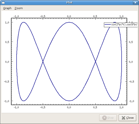 help/C/figures/parametric_graph.png