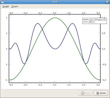 help/C/figures/line_plot_graph.png
