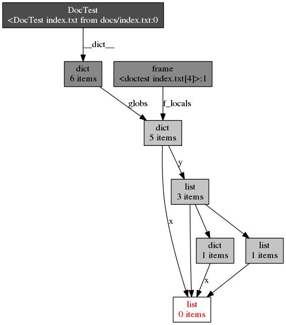 docs/sample-backref-graph.png