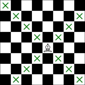po/ca/docs/knights/Knights-move-bishop.png