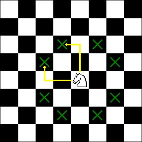 po/ca/docs/knights/Knights-move-knight.png