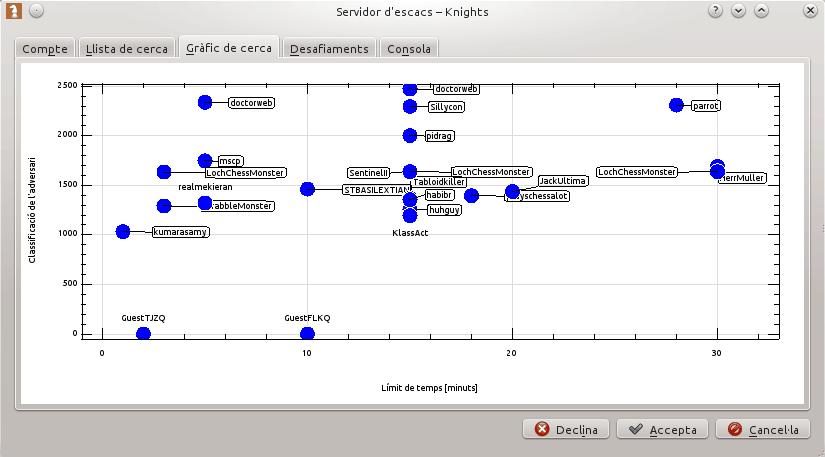 po/ca/docs/knights/Knights-server-graph.png