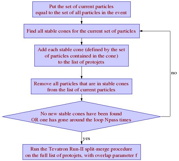 doc/html/algo_main.png