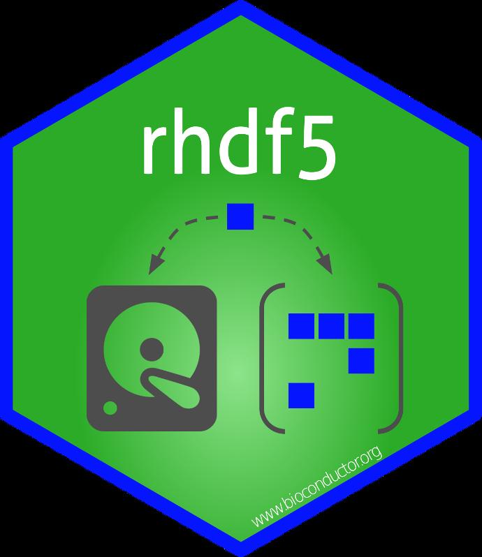 r-bioc-rhdf5 avatar