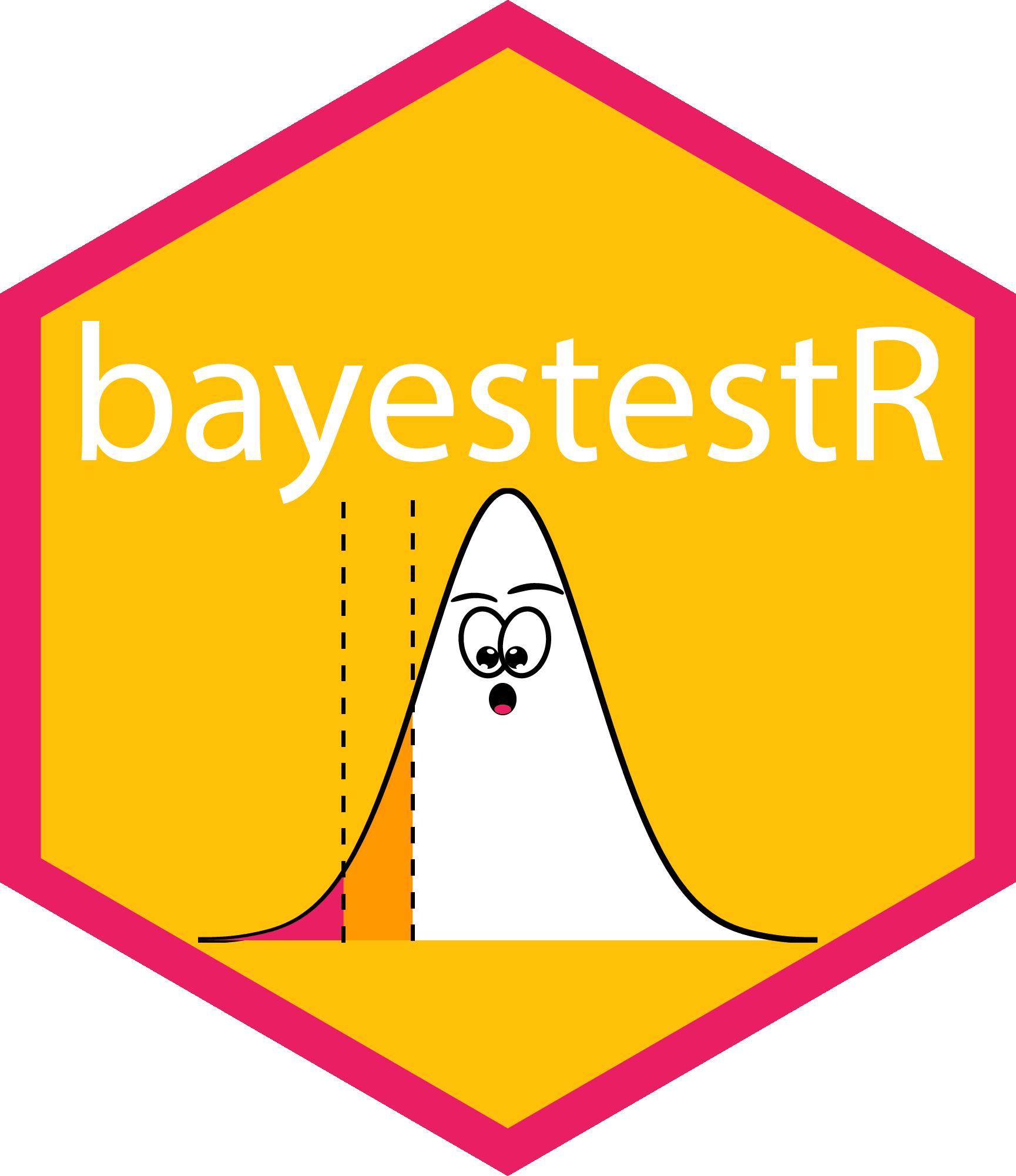 r-cran-bayestestr avatar