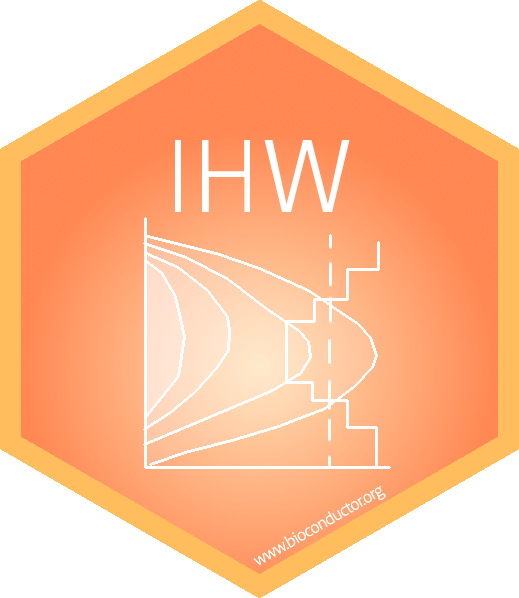 r-bioc-ihw avatar