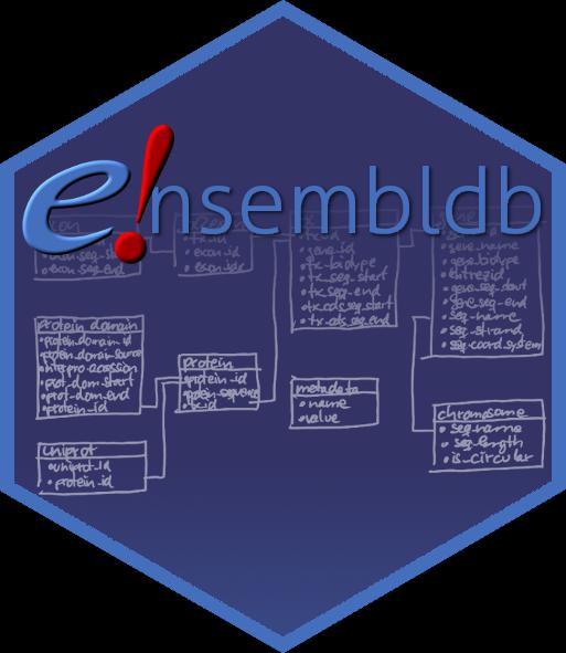 r-bioc-ensembldb avatar