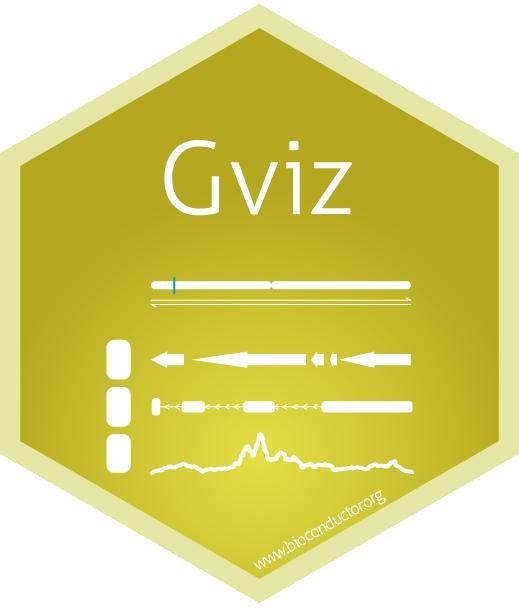 r-bioc-gviz avatar