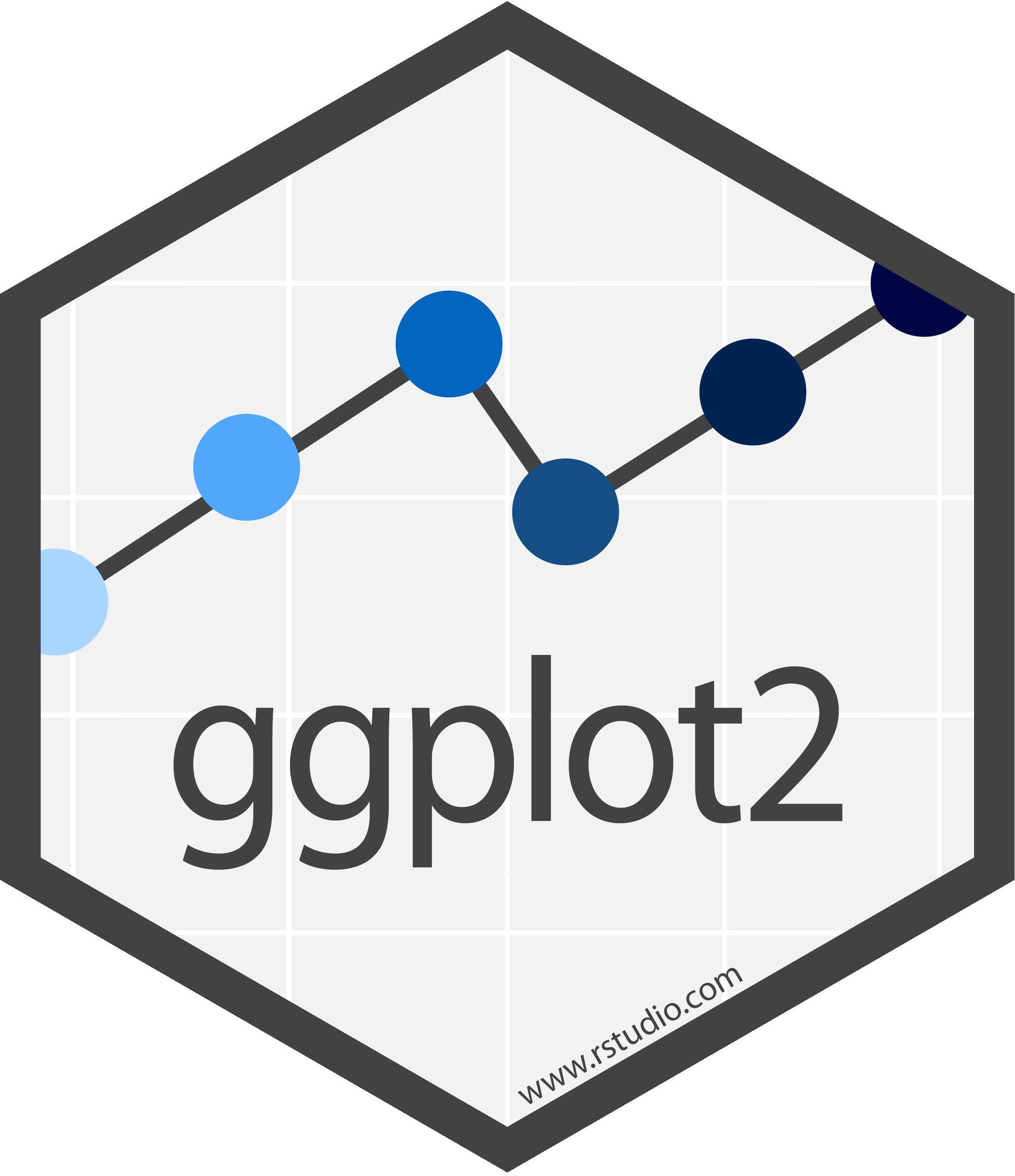 r-cran-ggplot2 avatar