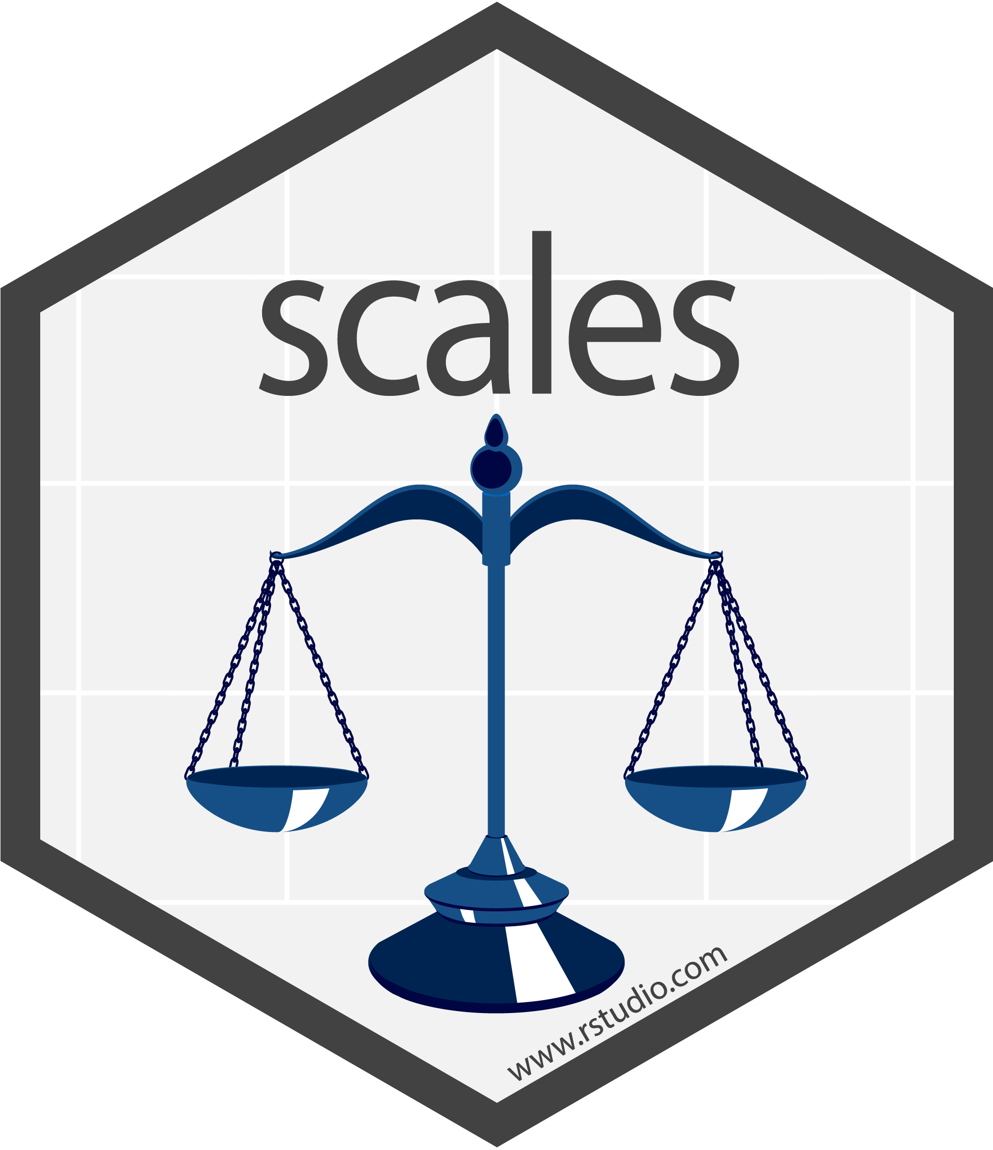 r-cran-scales avatar